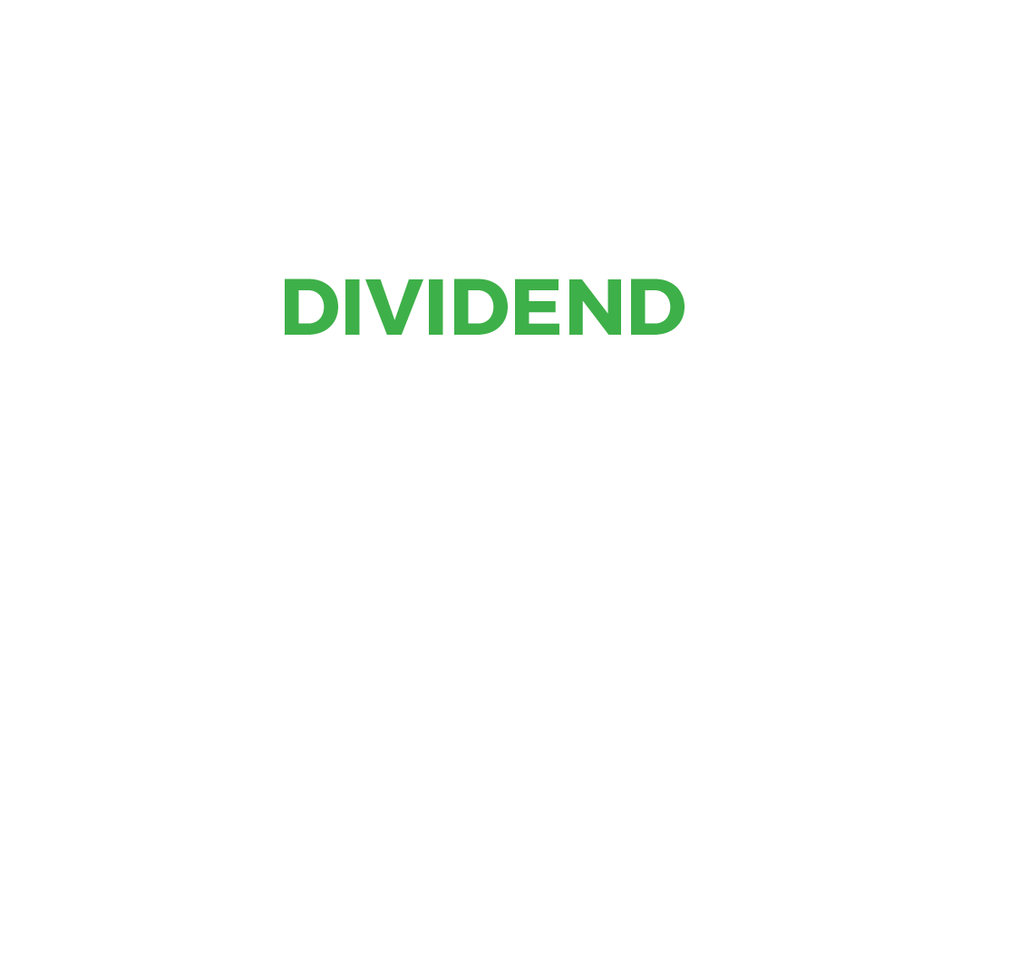 Norrep US Dividend Plus Class